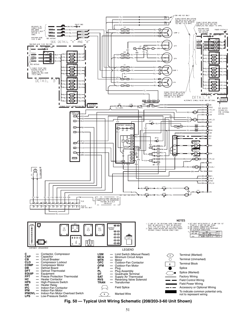 carrier 50tfq008 012 page51 carrier 50tfq008 012 user manual page 51 56 carrier clo board wiring diagram at gsmx.co