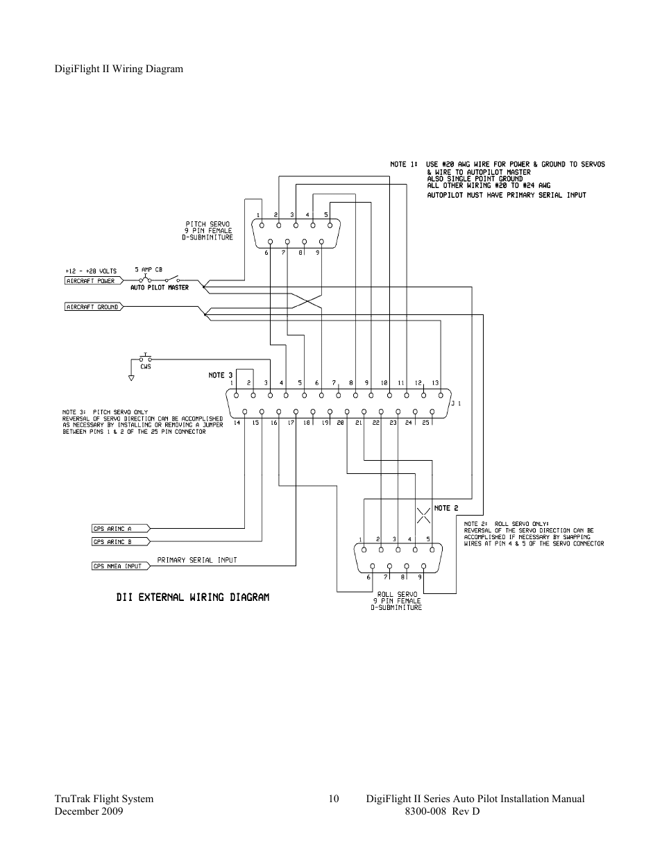Garmin 3010c Wiring Diagram Schematic Diagrams Nuvi 128 Atx Connector Data Mapping 300c Demo
