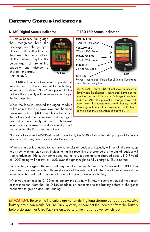 Battery status indicators | Vexilar FL-22 User Manual | Page