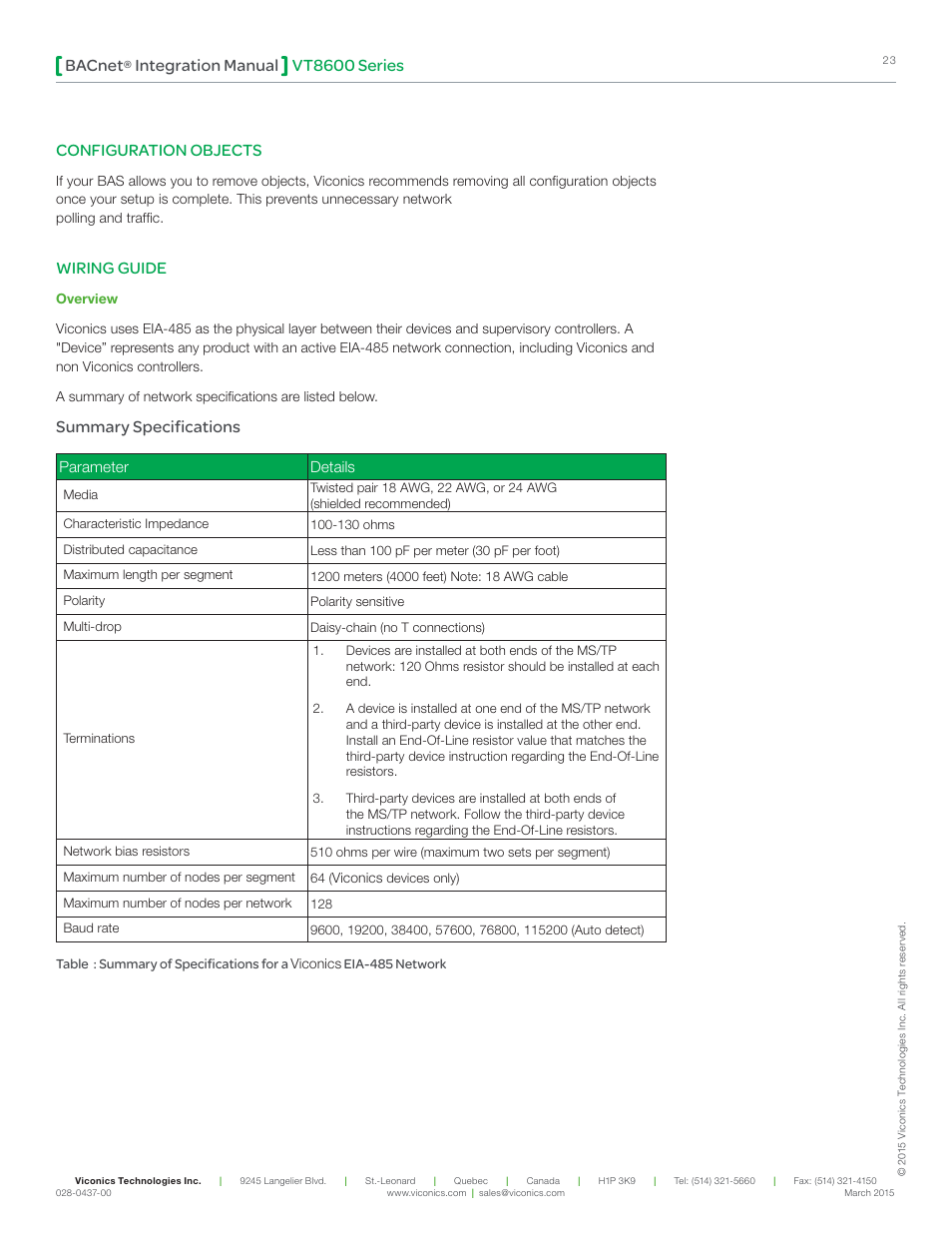 Vt8600 Series Bacnet Integration Manual Configuration Objects Wiring Guide Summary Specifications