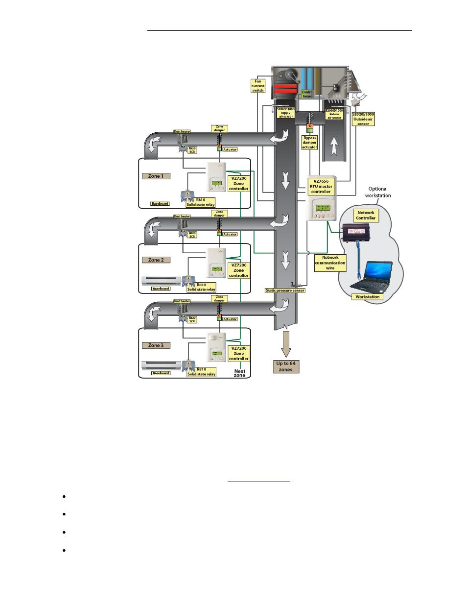 viconics vz7260 x vz7656 x bacnet installation manual user manual rh manualsdir com Trane Wiring Diagrams RJ45 Wiring-Diagram