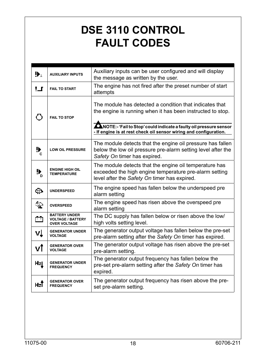 Dse 3110 control fault codes | Winco ULPSS8B2W/E User Manual | Page