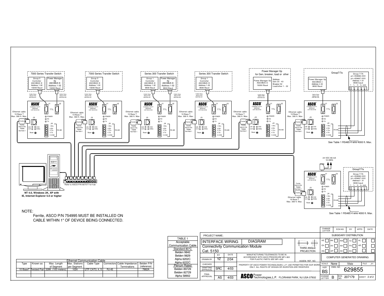 Interface Wiring Diagram  Connectivity Communication Module Cat  5150  Yz As Src