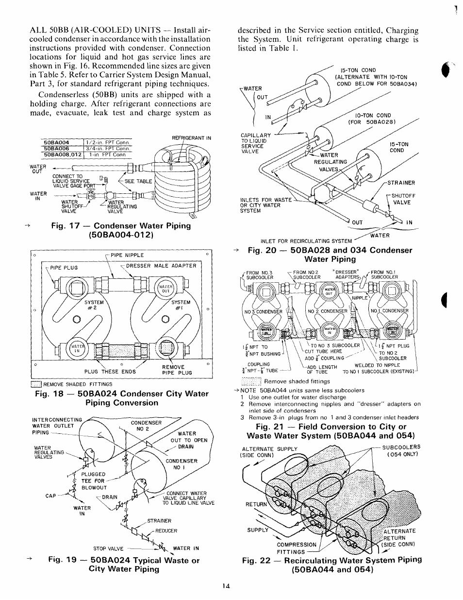 water piping carrier 50ba user manual page 14 24 original mode rh manualsdir com Carrier Technical Manuals carrier piping design manual pdf