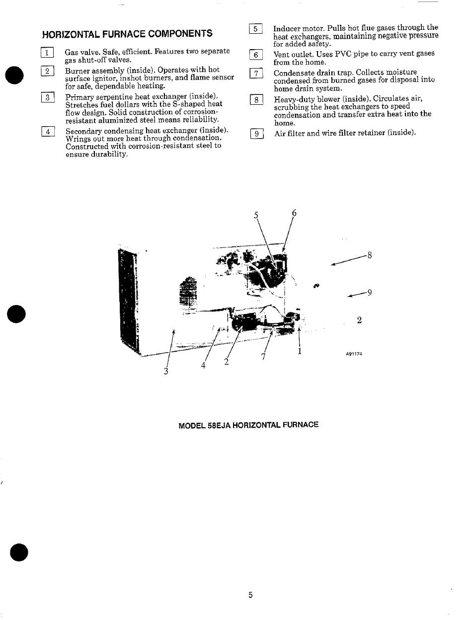 Horizontal furnace components, Model 58eja horizontal