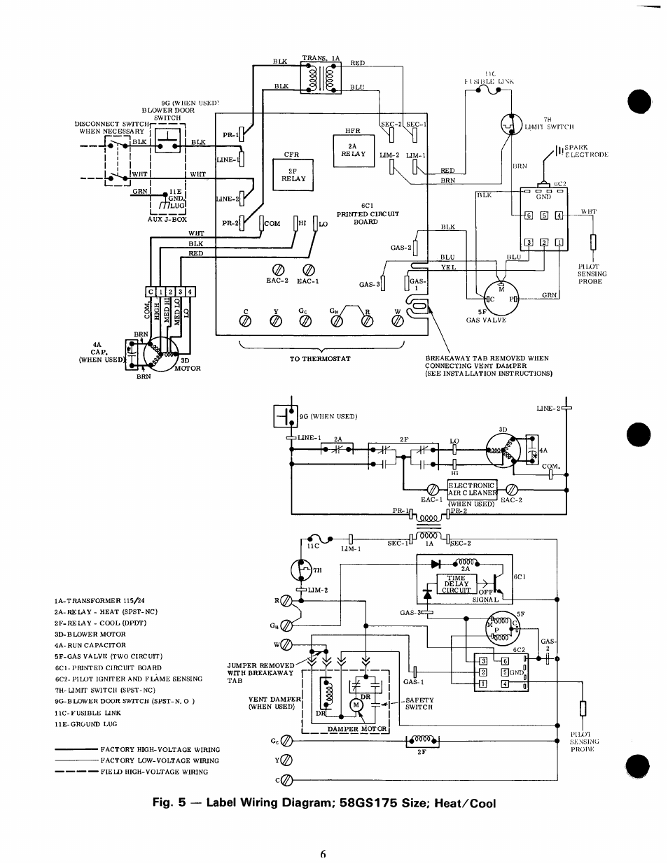 carrier 58gs user manual