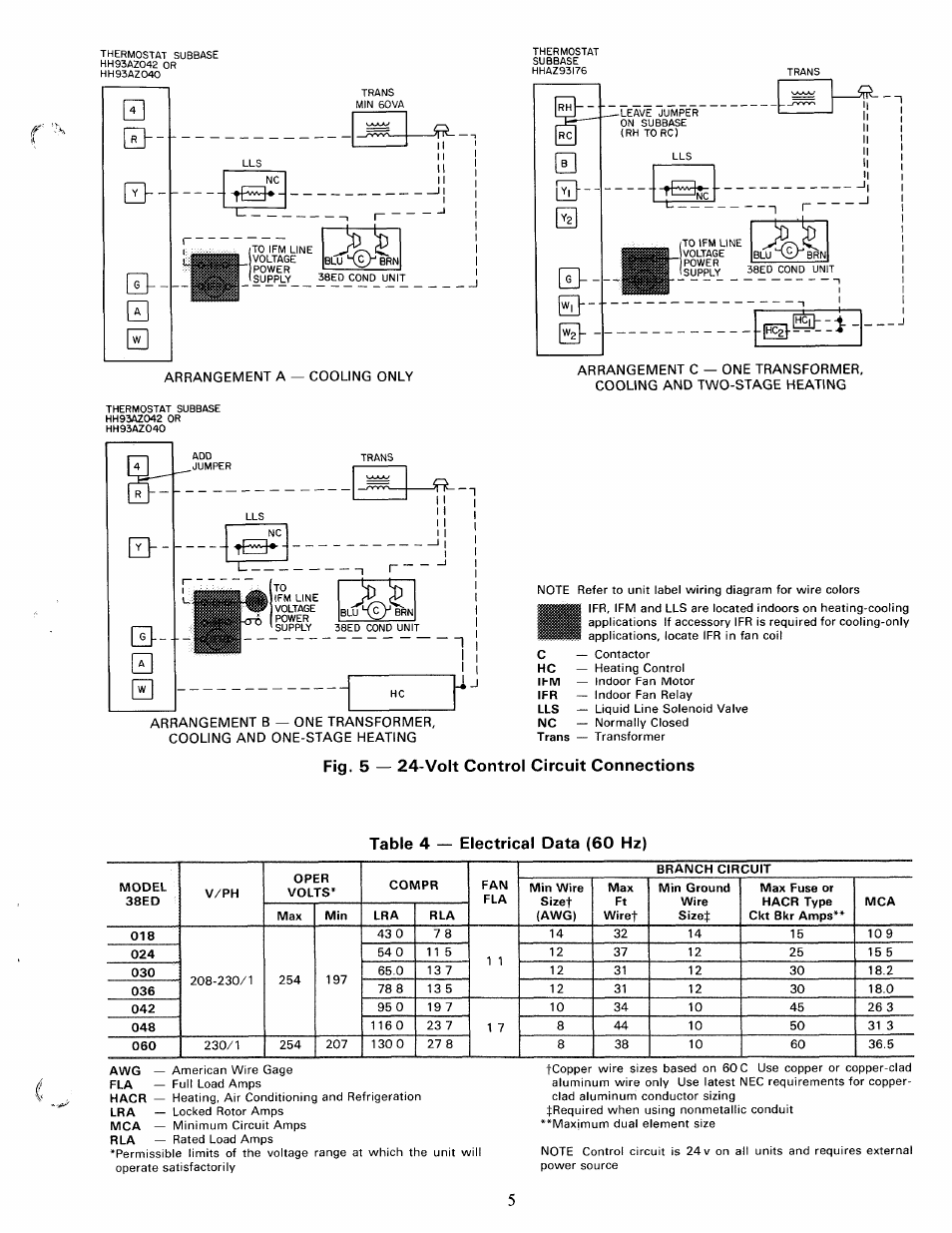 Fig 5 24 volt control circuit connections carrier 38ed user 5 24 volt control circuit connections carrier 38ed user manual page 5 12 keyboard keysfo Choice Image