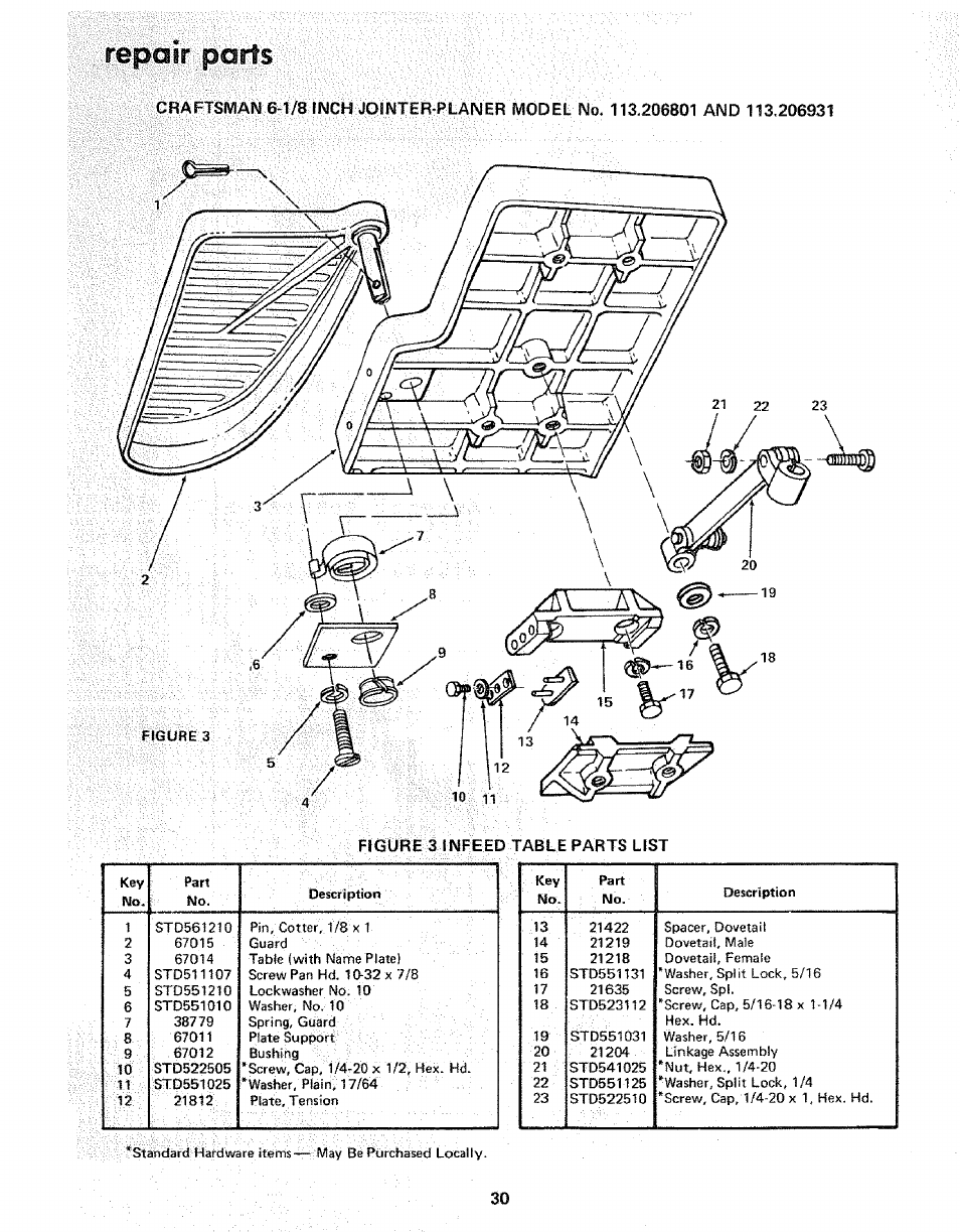 Repair Parts  Figure 3 Infeed Table Parts List