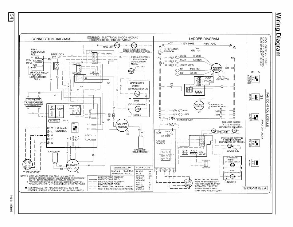 Connection Diagram  Ladder Diagram  I