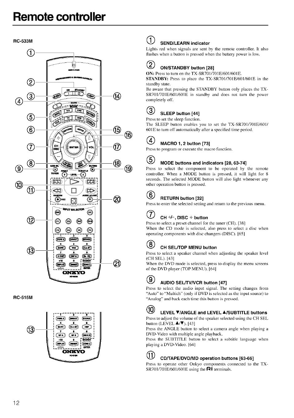 remote controller rc 533m rc 515m onkyo tx sr601 user manual rh manualsdir com Onkyo TX- SR600 onkyo tx-sr601 specs