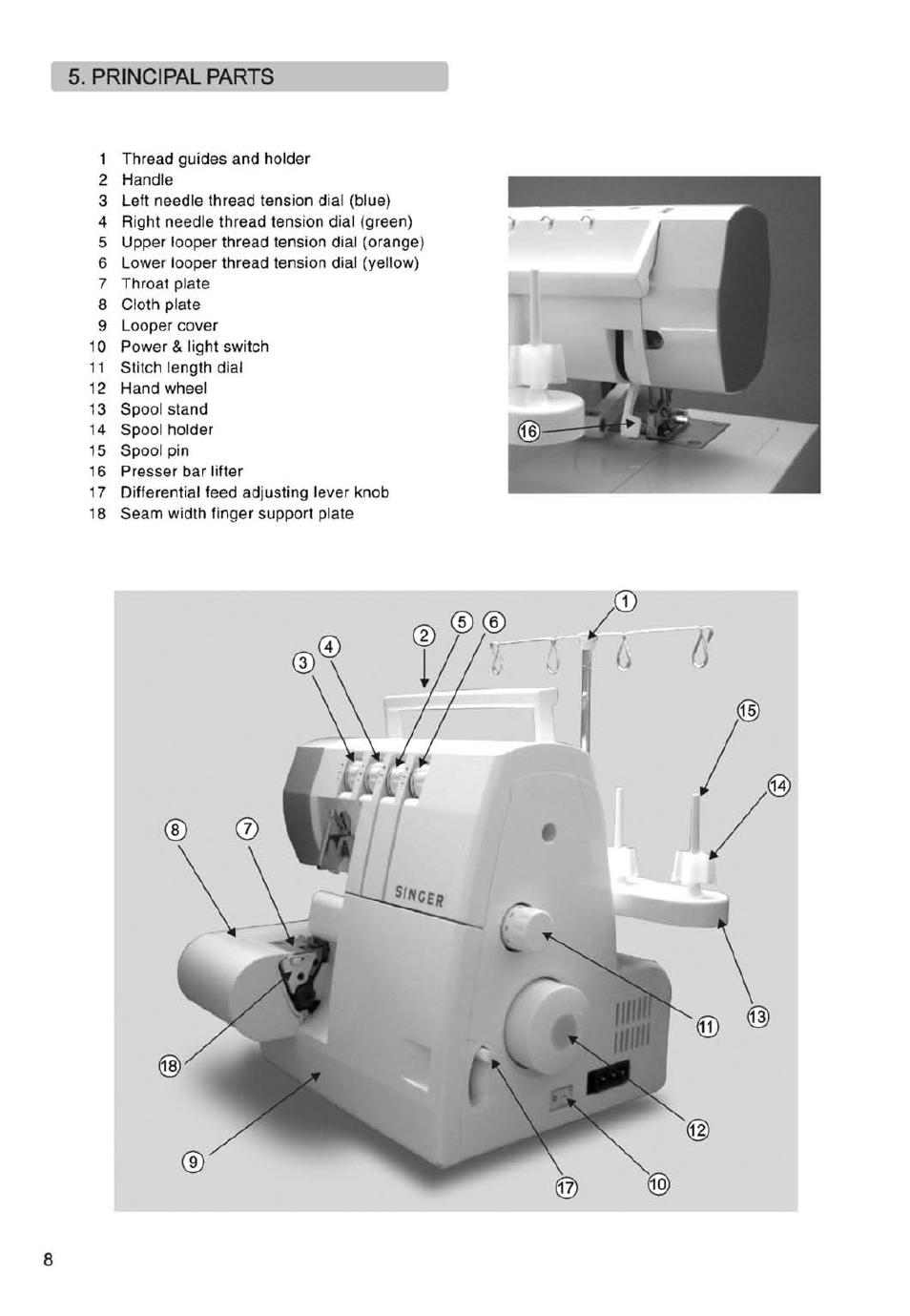 singer overlocker 14sh754 manual