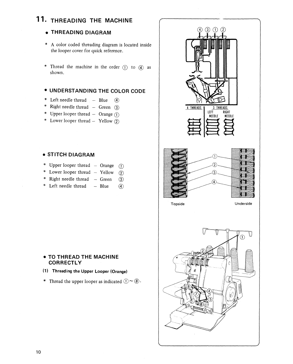 Threading The Machine Diagram Understanding Color Sewing Code Singer 14u454b Ultralock User Manual Page 12 48