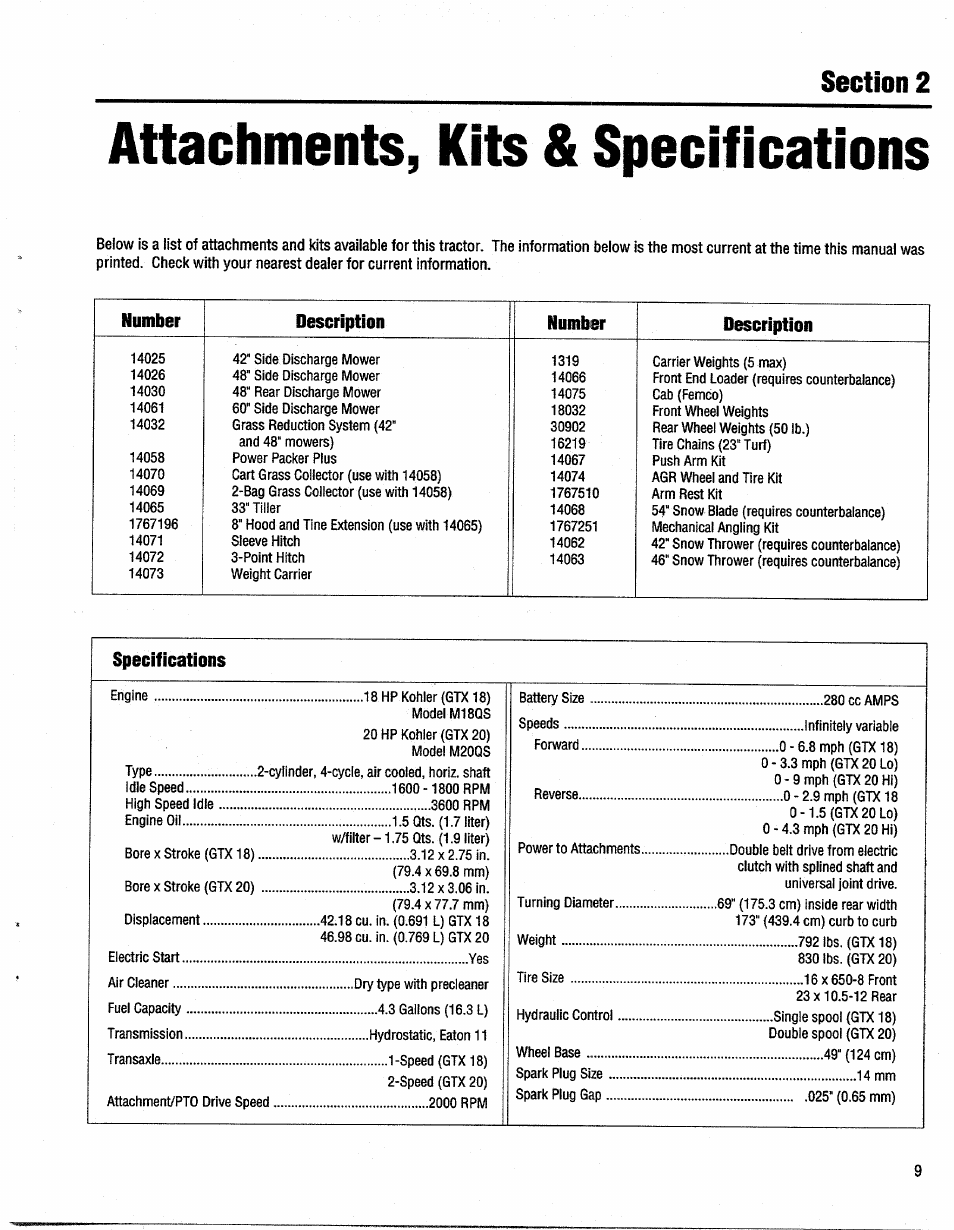 Attachments, kits & specifications, Specifications, Attachments, kits and  specifications | Troy-Bilt GTX 20 User Manual | Page 9 / 28