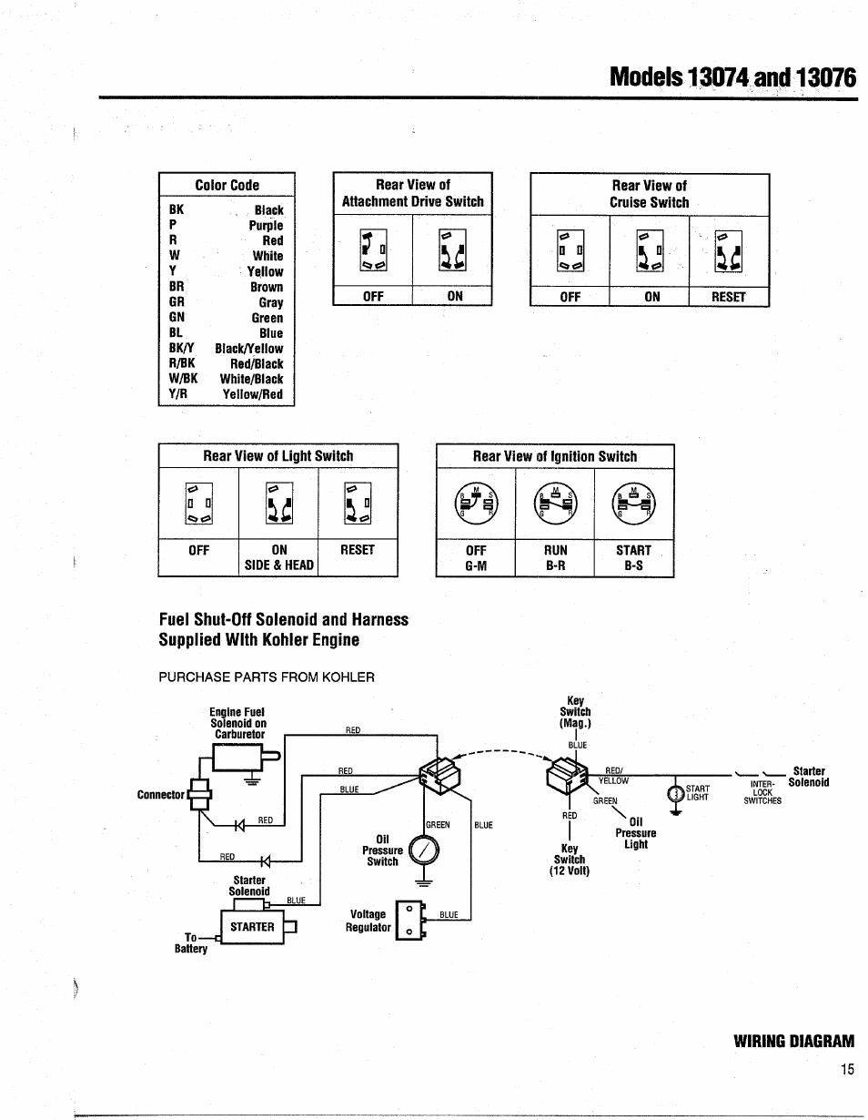 troy bilt engine wiring diagram wiring diagram 15 troy bilt 13076 gtx 20 user manual page 15 28  troy bilt 13076 gtx 20 user manual