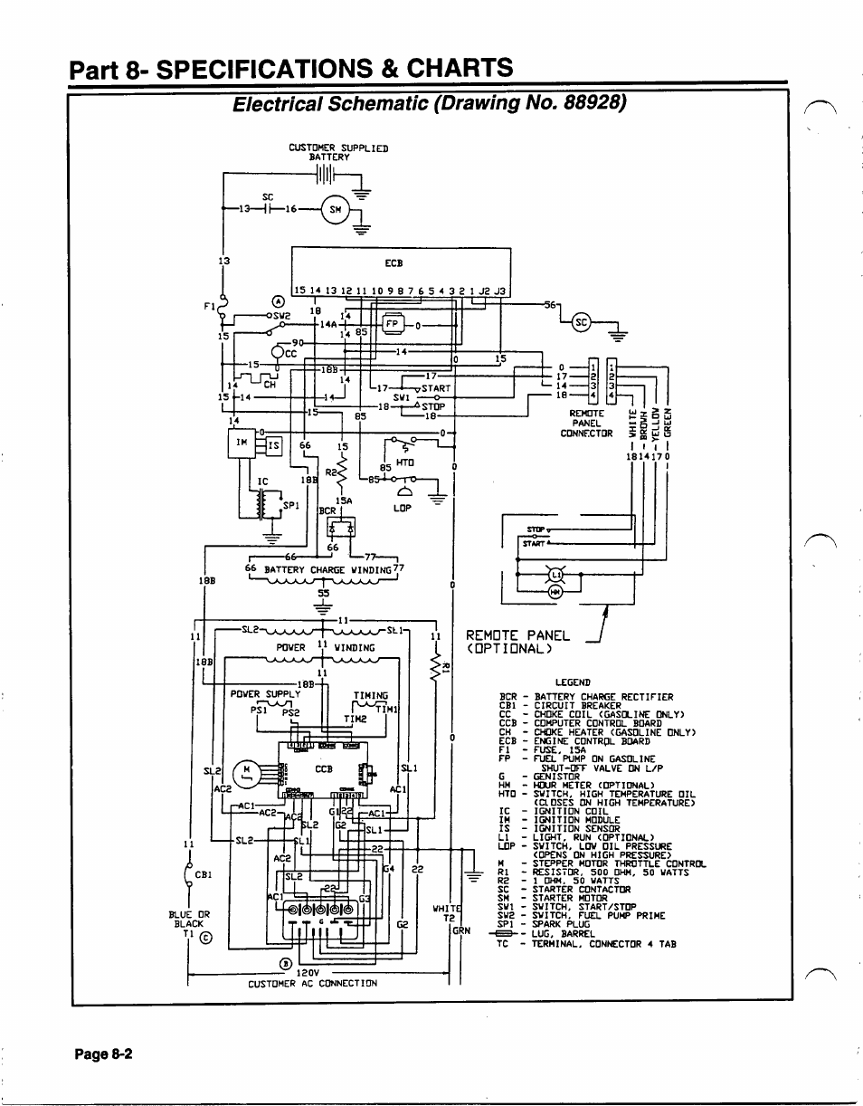 Np 40g Generator Wiring Diagram And Schematics Generac Schematic Electrical Drawing No 88928 Part 8 Specifications Charts Page 2 Power Systems