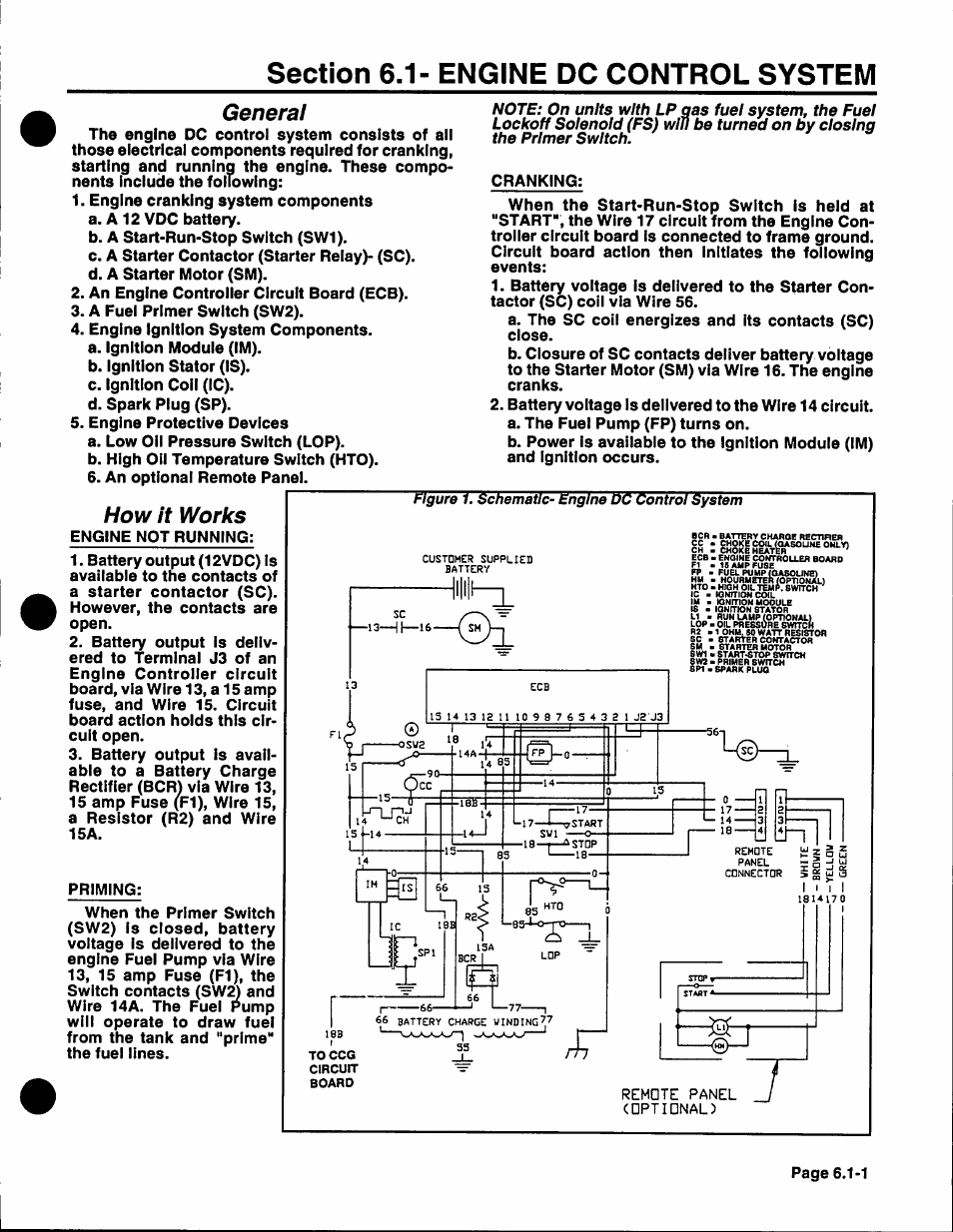 General, How it works | Generac Power Systems NP-40G User Manual ...
