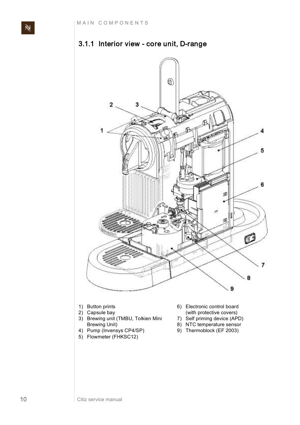 Nespresso Coffee Maker User Manuals : 1 interior view ? core unit, d?range Nespresso Citiz & Co EF 488 User Manual Page 10 / 158