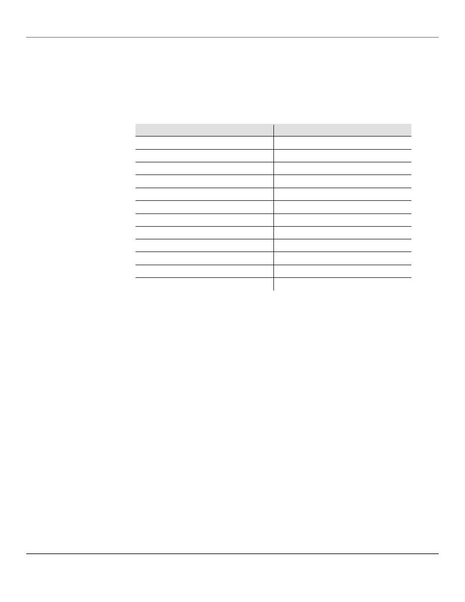 Configuration des adresses dmx, Tableau d'adressage dmx, Potentiomètres et  pages | Chauvet