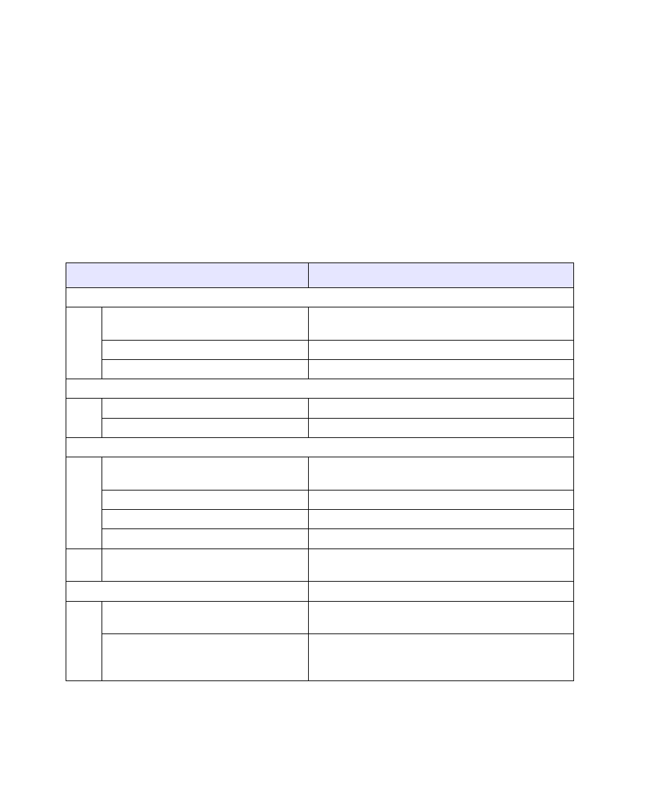 Technical specifications, Default configuration settings