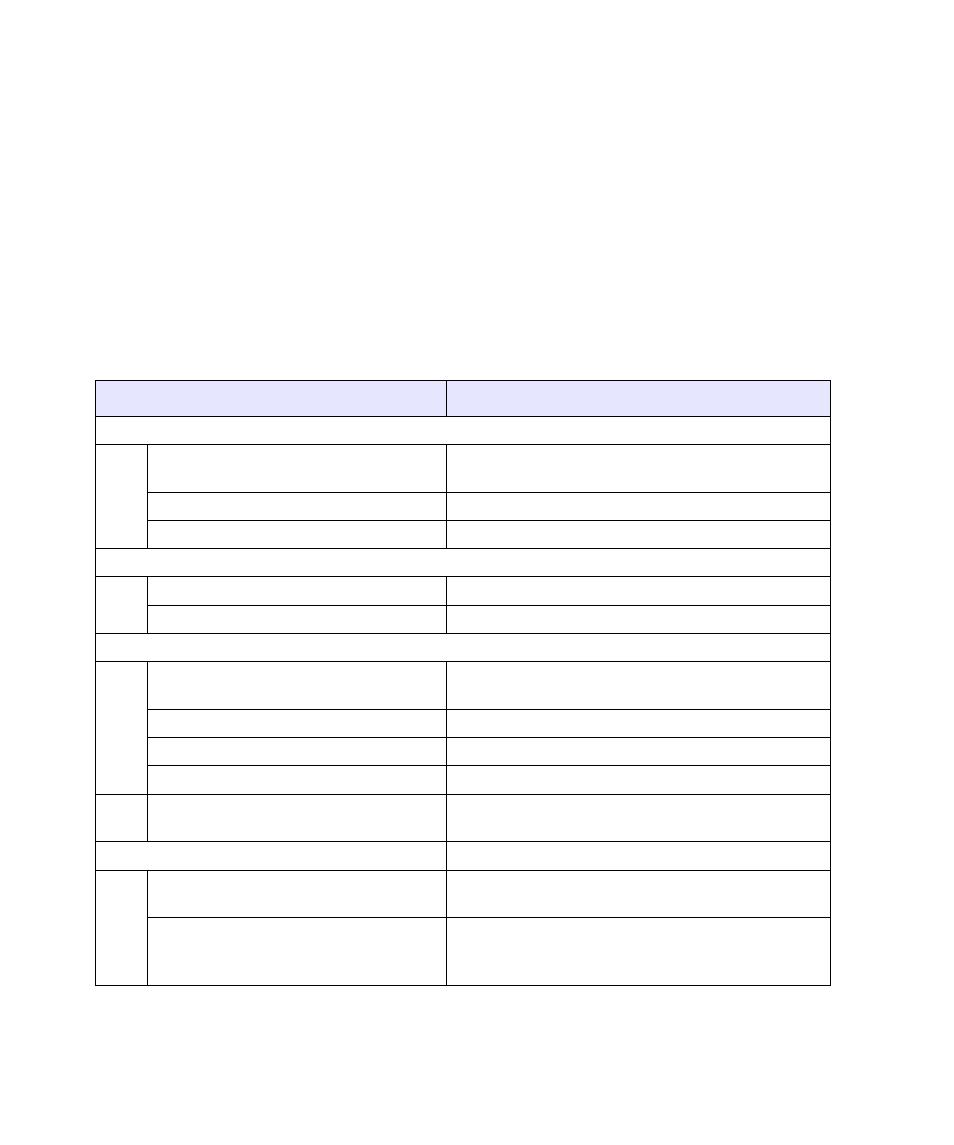 Technical specifications, Default configuration settings | NETGEAR