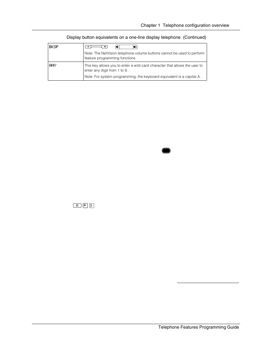 Memory buttons, Program buttons, Labeling your telephone