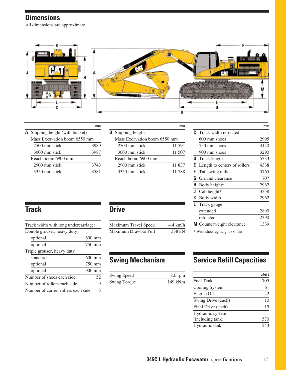 Service refill capacities, Drive, Dimensions | CAT 345C L