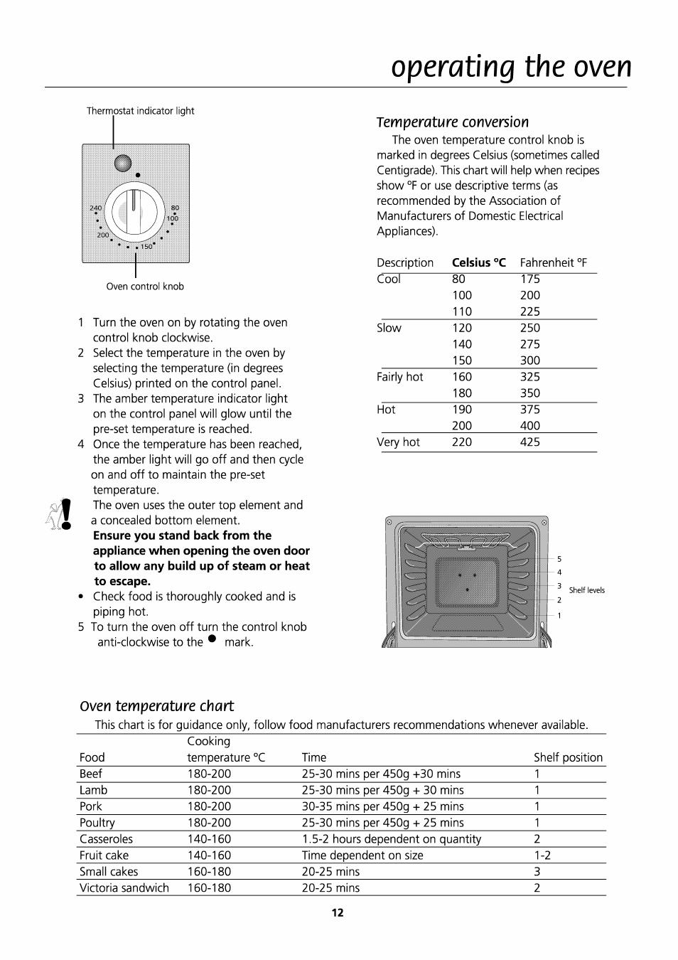 the oven operating beko d531 user manual page 12 16 rh manualsdir com Beko Cooker beko gas oven user manual