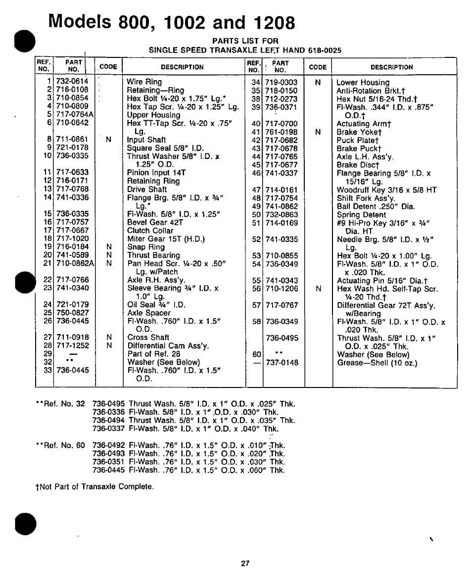Bolens 1208 User Manual | Page 27 / 32 | Original mode