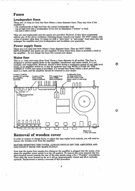Fuses Loudspeaker Power Supply