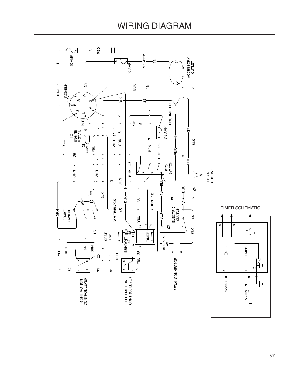 Wiring diagrams, Wiring diagram | Dixon Grizzly SE 966516601 User Manual |  Page 57 / 72