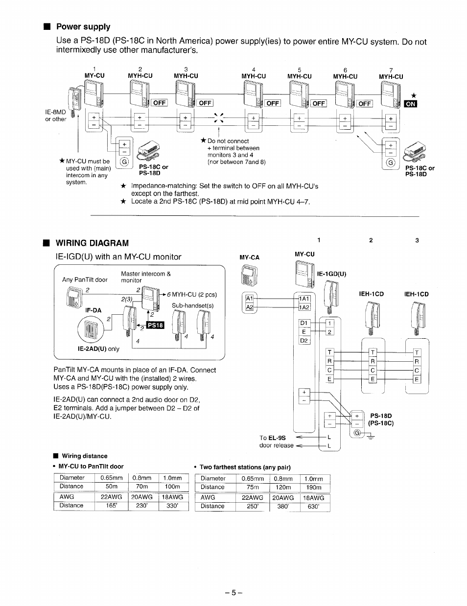 power supply wiring diagram aiphone my cu user manual. Black Bedroom Furniture Sets. Home Design Ideas