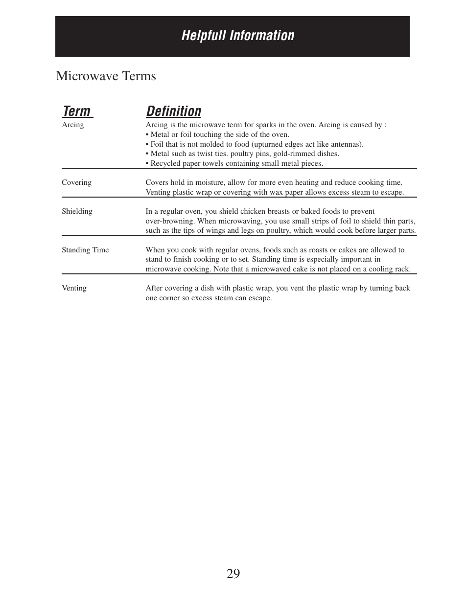 Microwave Definition Cooking Westinghouse Microwave