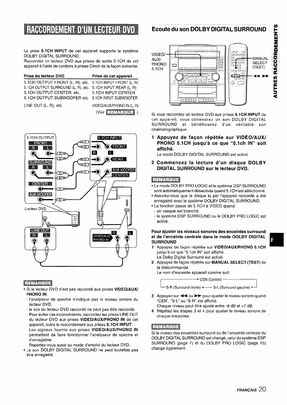 Ecoute du son dolby digital surround | Aiwa Z-VR55 User Manual