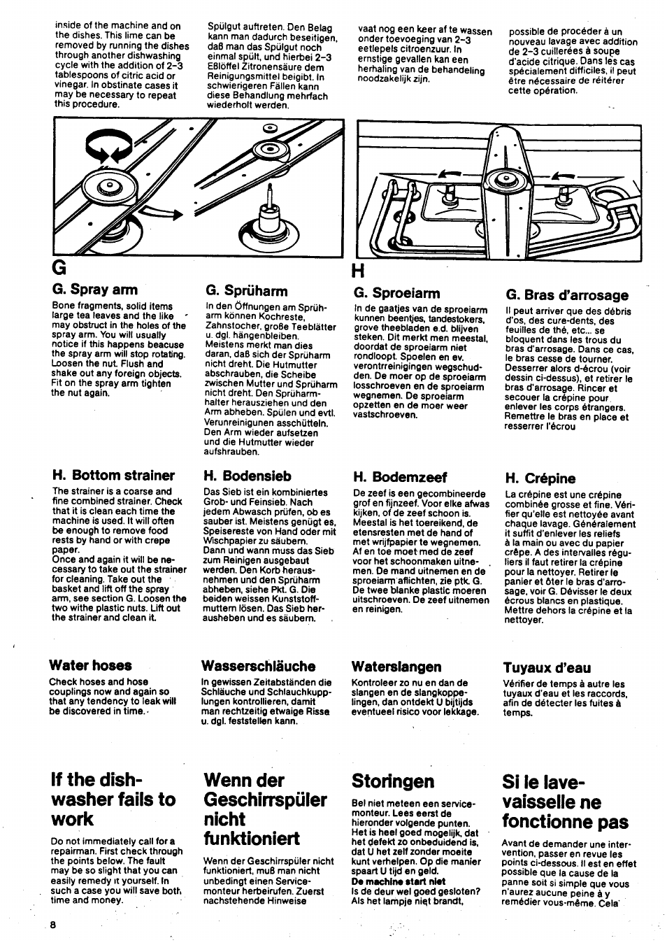 Brandt oven instruction in the english language a list of.