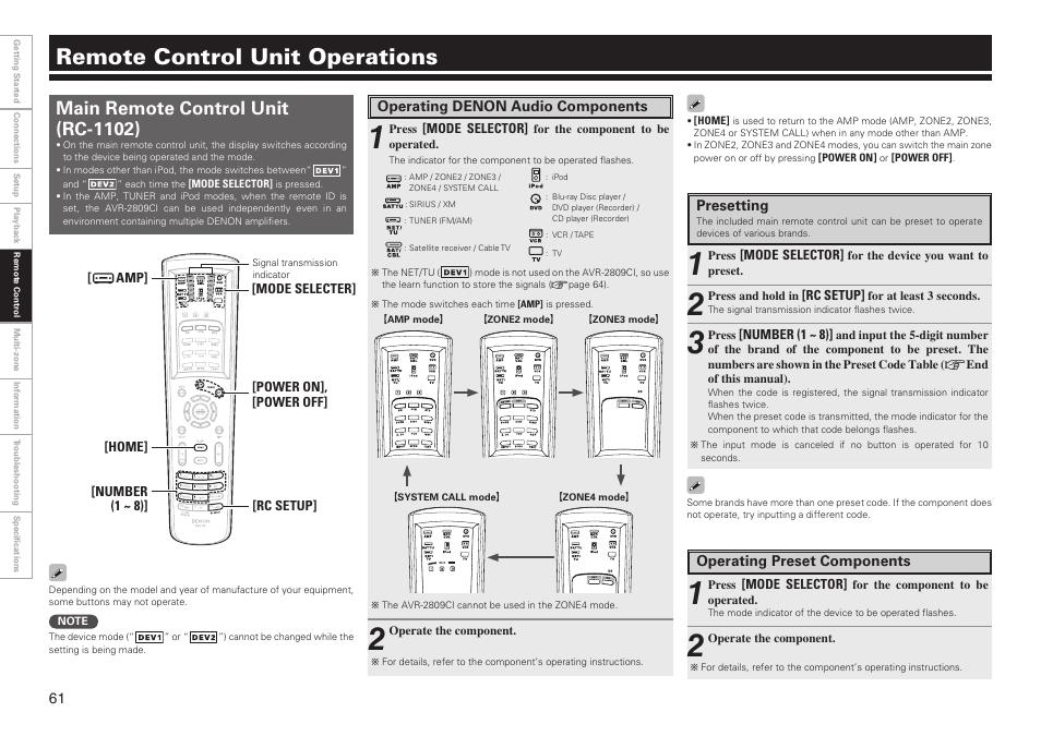 remote control unit operations main remote control unit rc 1102 rh manualsdir com Denon AVR 2809Ci Product Sheet denon avr 2809ci receiver manual