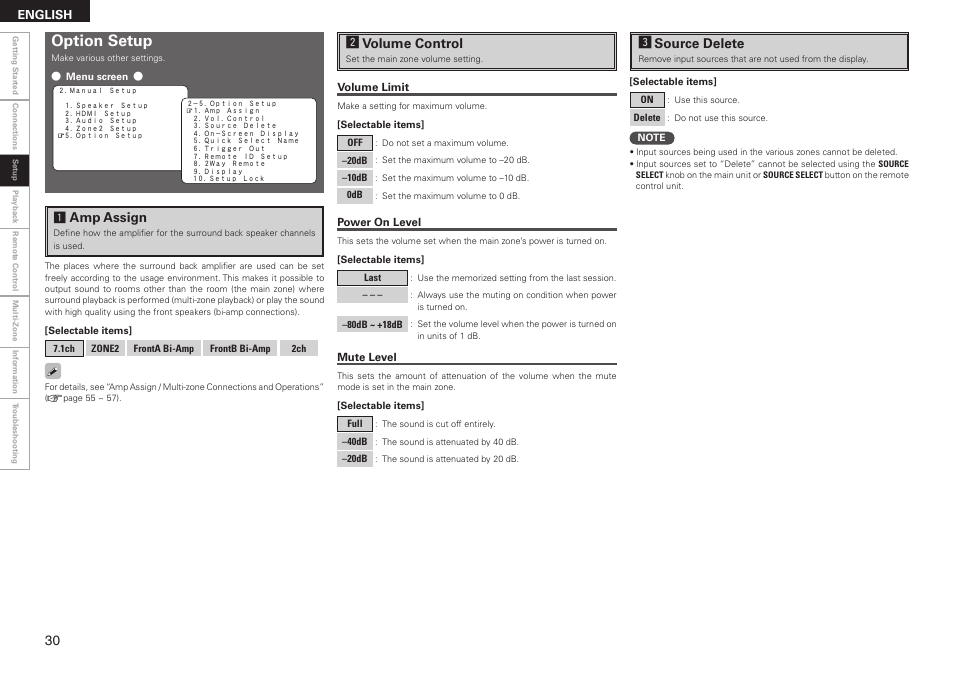 Option setup, Amp assign, Svolume control | Denon AVR-2308 User