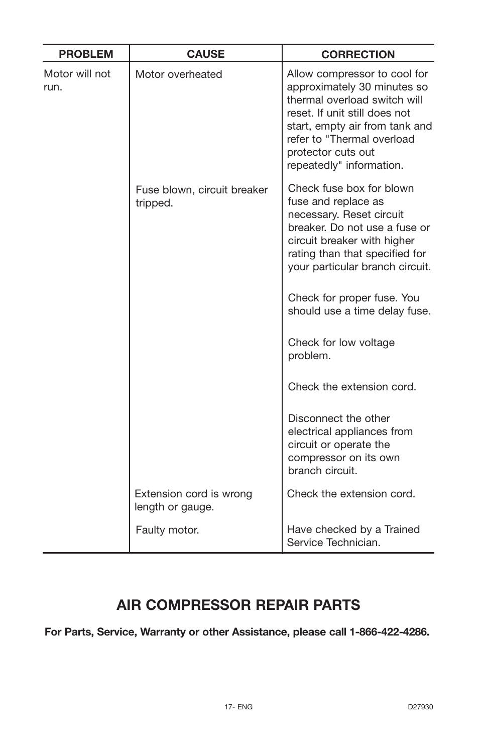 Air Compressor Repair Parts Delta Shopmaster Cp200 User Manual Cut Out Fuse Box Page 17 18