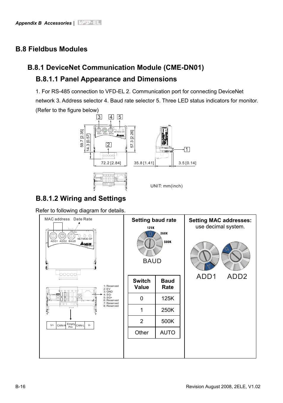 B 8 Fieldbus Modules B 8 1 Devicenet Communication Module Cme Dn01