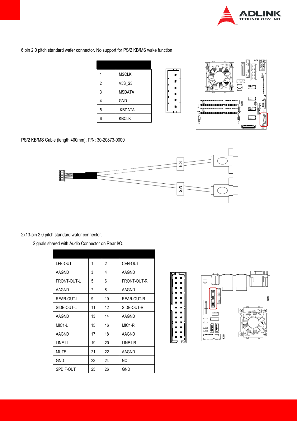 Ps 2 Keyboard And Mouse Connector Internal Audio Adlink Wiring Diagram Amitx Bt I User Manual Page 24 48