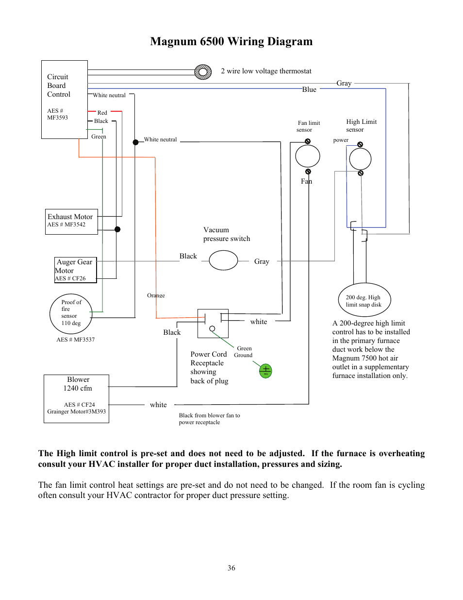 Magnum 6500 wiring diagram | American Energy Systems MagnuM 7500 User  Manual | Page 36 / 45