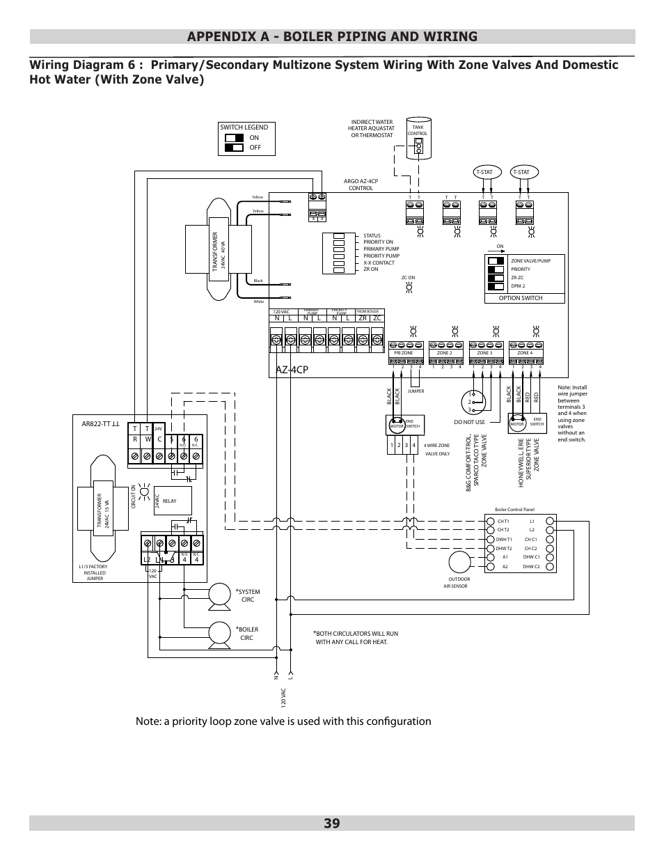industrial gas boiler wiring diagram appendix a - boiler piping and wiring 39, az-4cp | dunkirk ...