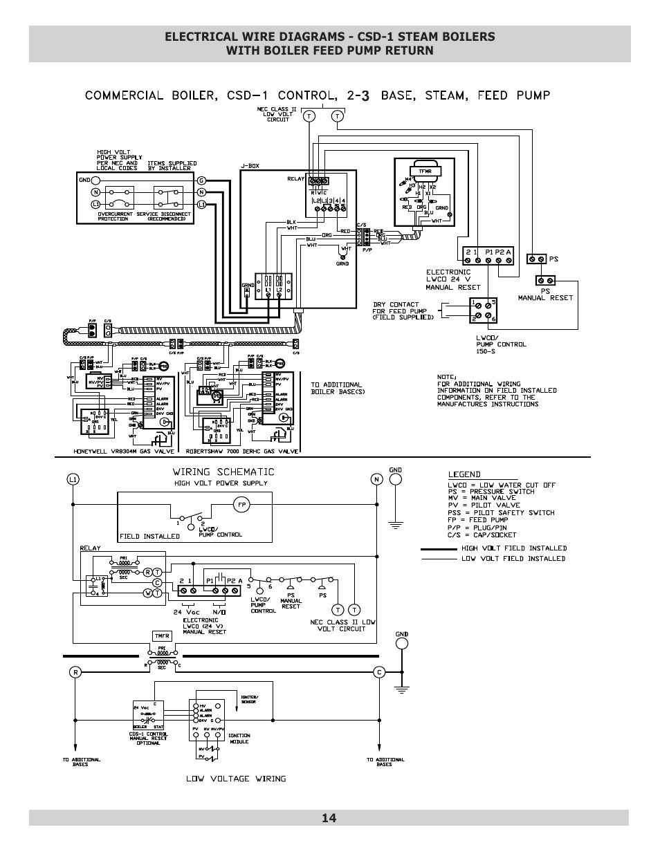 dunkirk d249 series commercial boiler user manual | page ... dunkirk boiler wiring diagram central heating boiler wiring diagram