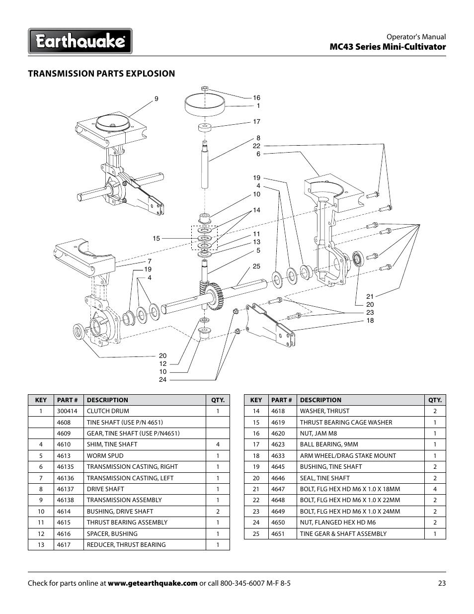 Mc43 series mini-cultivator, Transmission parts explosion