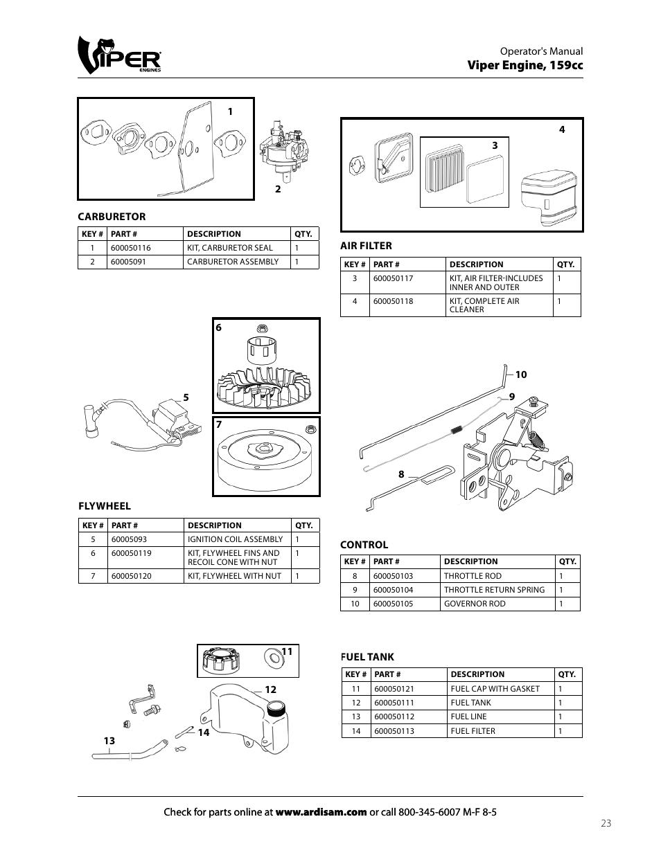 Viper engine, 159cc | EarthQuake 60005072 User Manual | Page 23 / 24