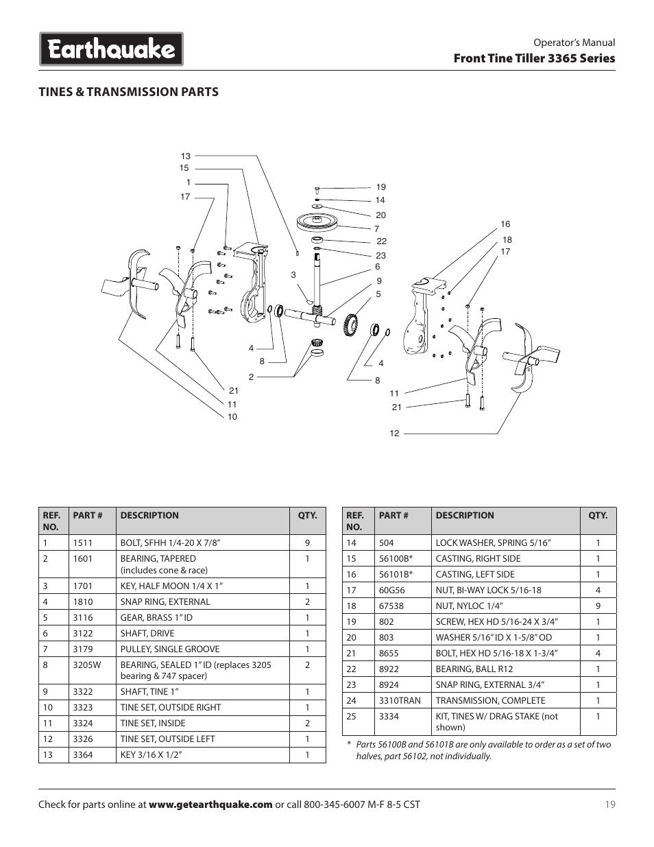 Front Tine Tiller 3365 Series  Tines  U0026 Transmission Parts
