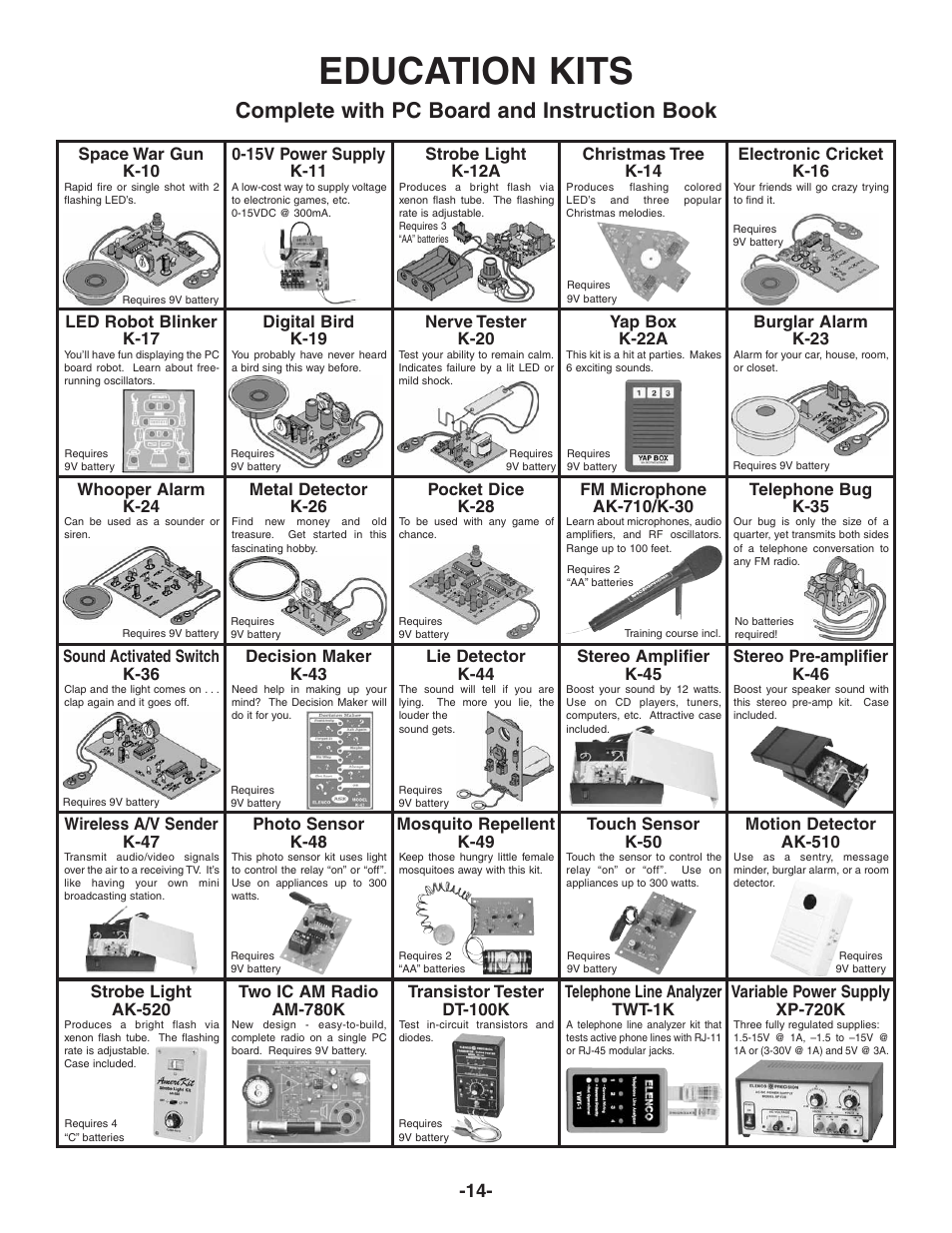 Education kits, Complete with pc board and instruction book | Elenco  Digital Roulette Kit User Manual | Page 15 / 16