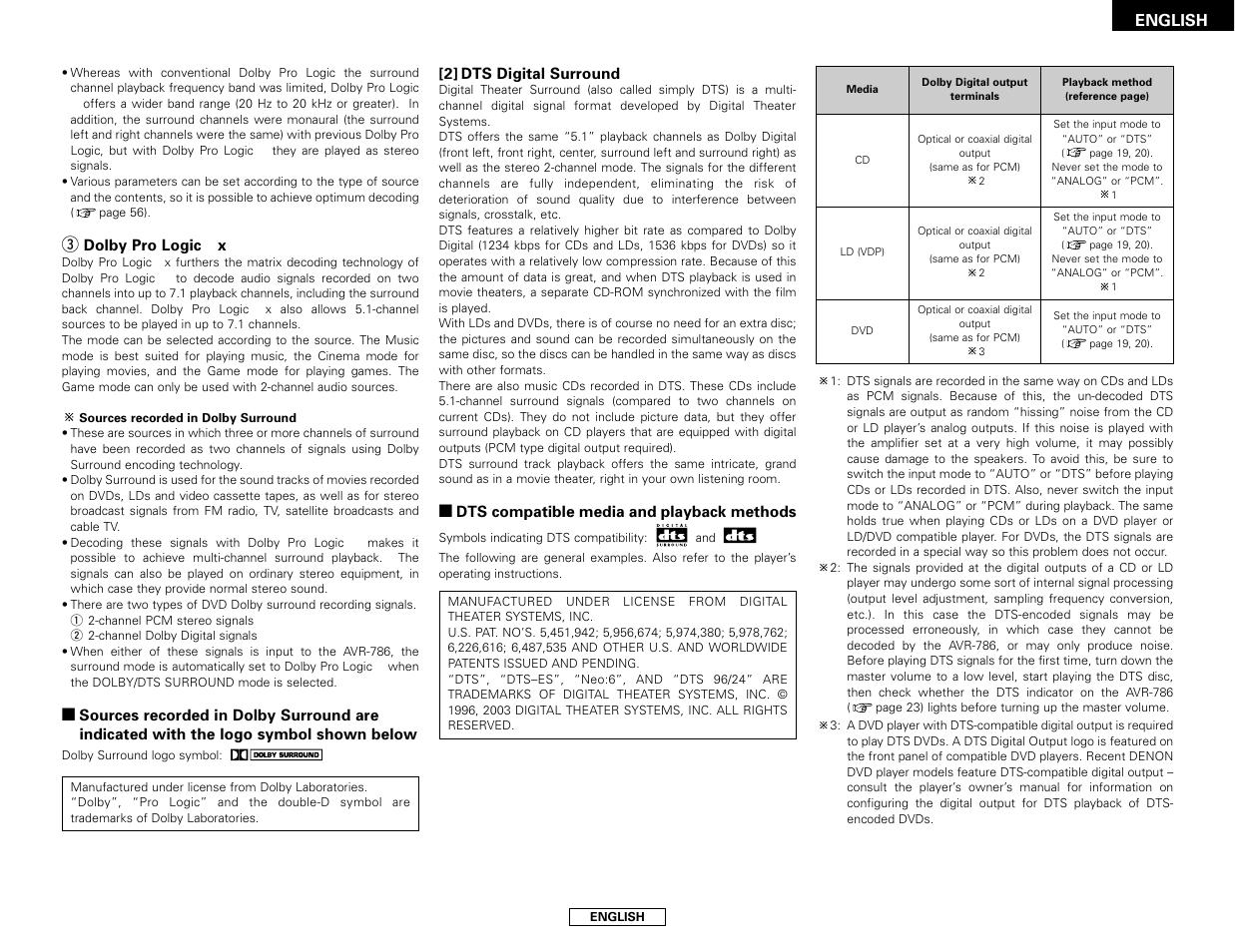 denon avr 786 user manual page 57 68 original mode rh manualsdir com denon avr 787 manual pdf Denon AVR- 1910 Remote Control