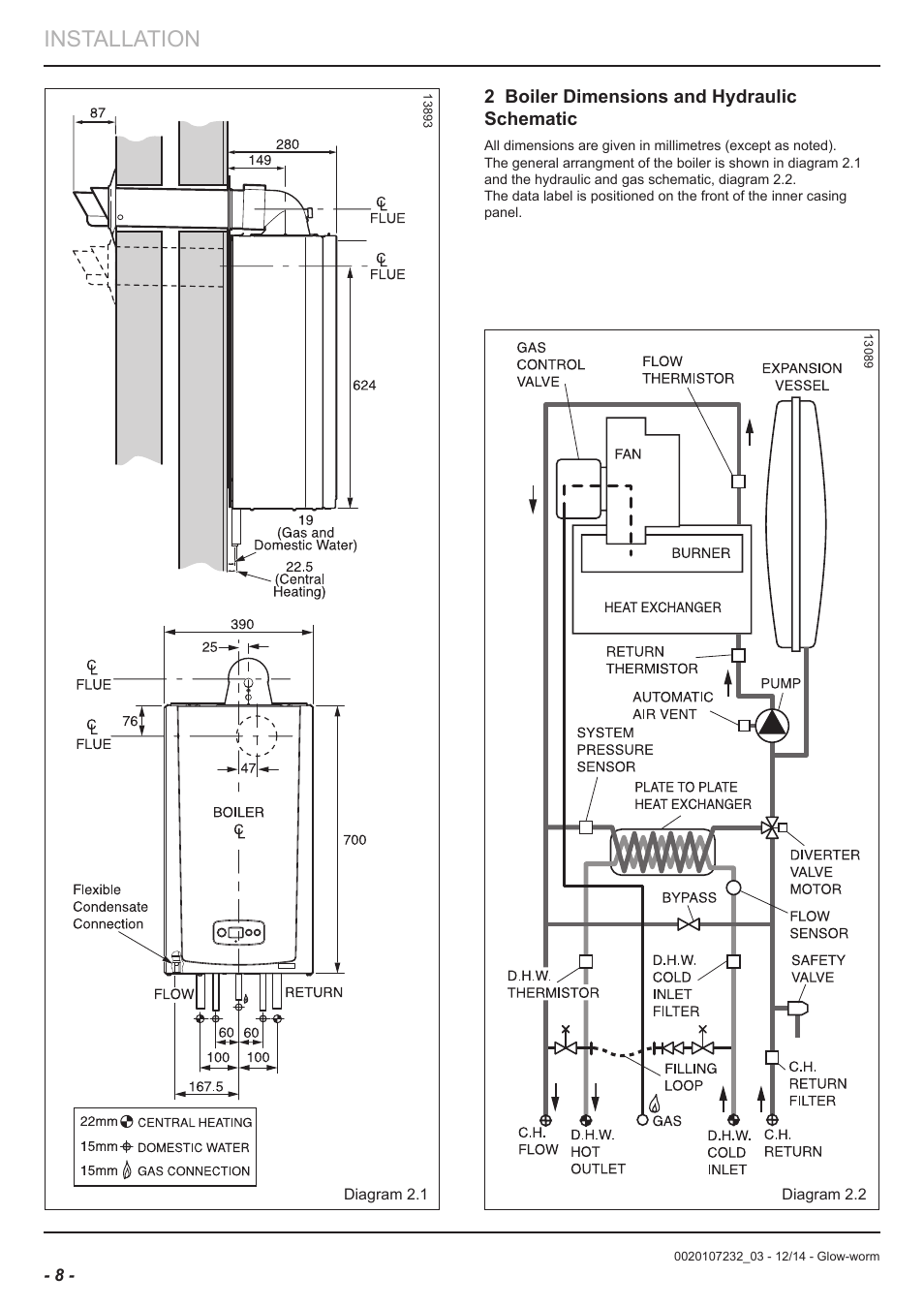 Installation, 2 boiler dimensions and hydraulic schematic | Glow ...