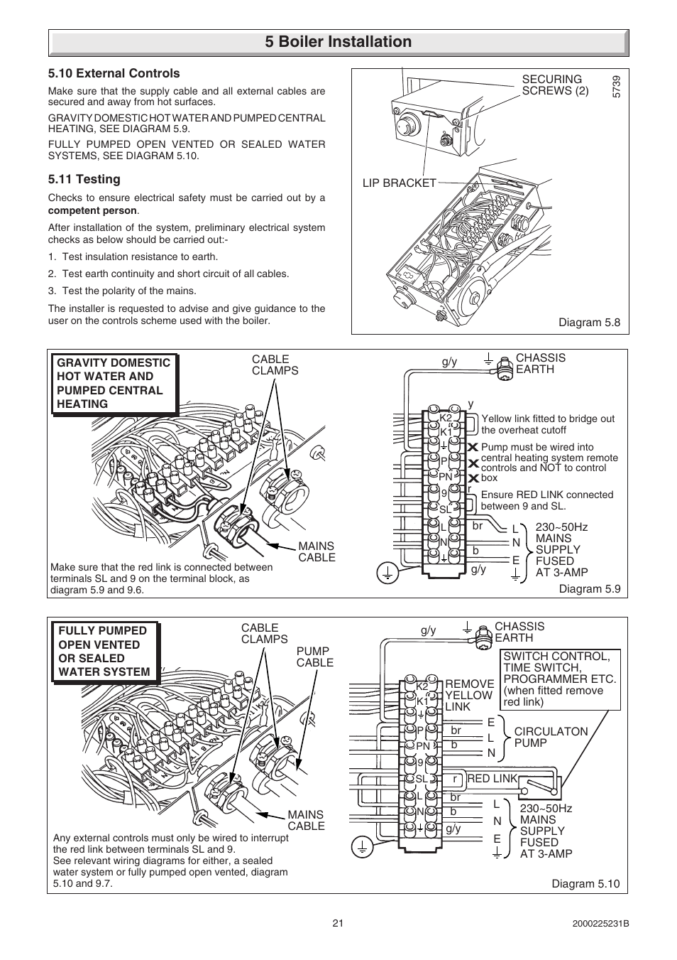 5 boiler installation | Glow-worm Ultimate 40FF User Manual | Page ...
