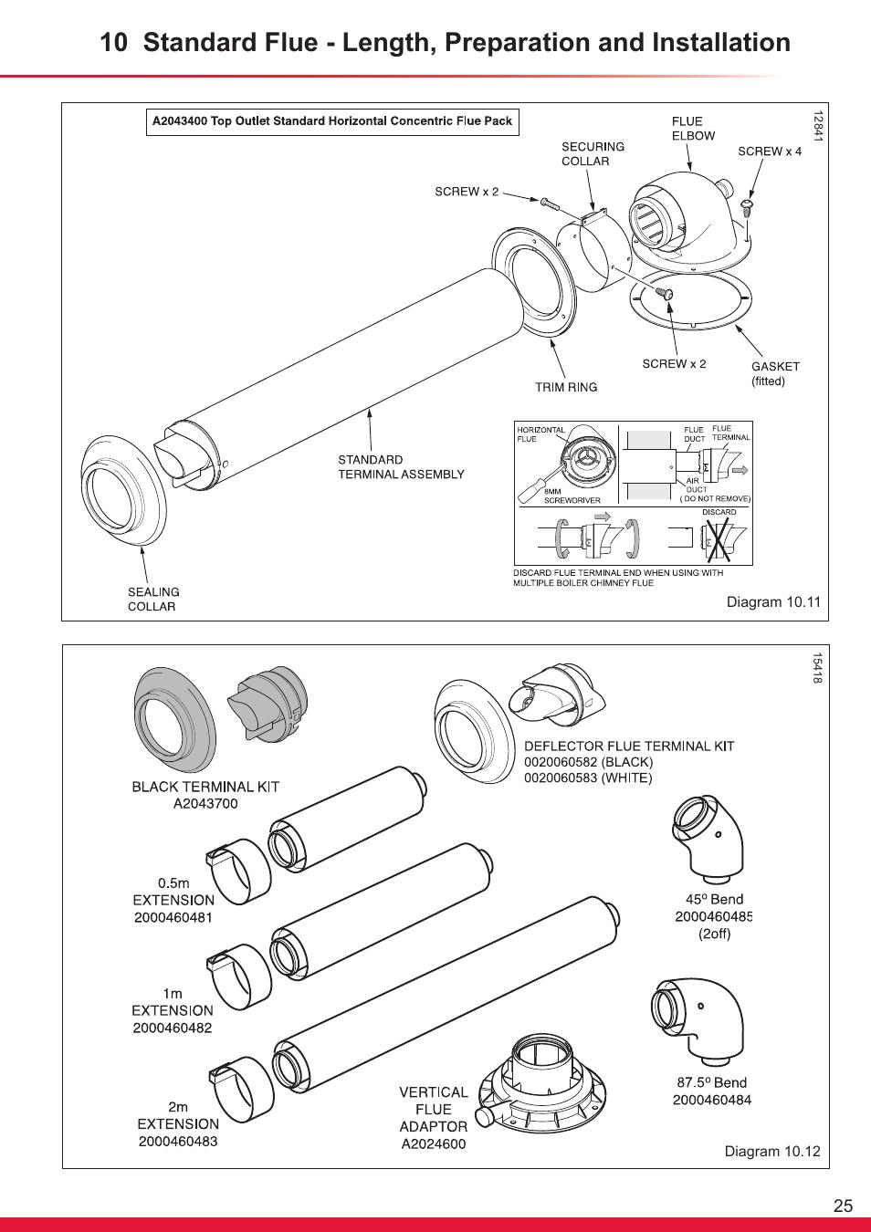Enchanting Glowworm Cxi Manual Images - Electrical Circuit Diagram ...